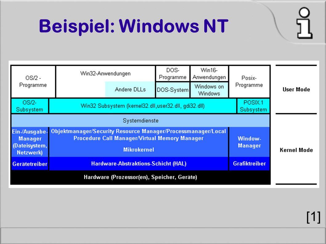 Beispiel: Windows NT [1]