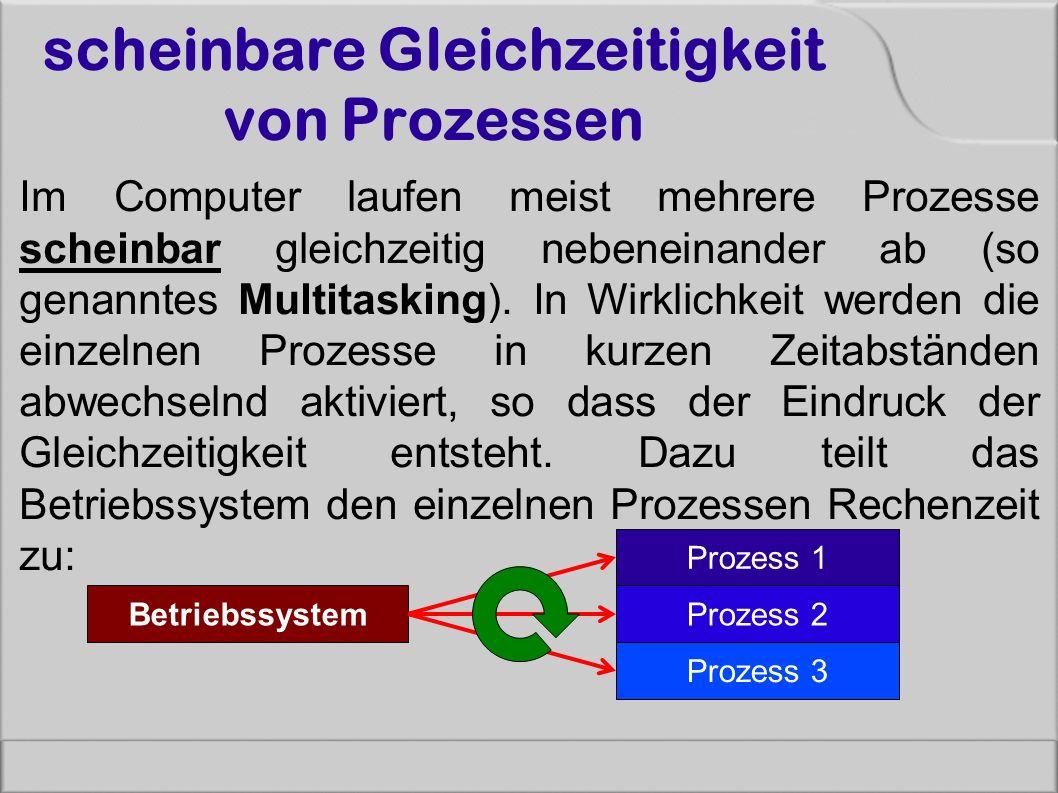 scheinbare Gleichzeitigkeit von Prozessen Im Computer laufen meist mehrere Prozesse scheinbar gleichzeitig nebeneinander ab (so genanntes Multitasking