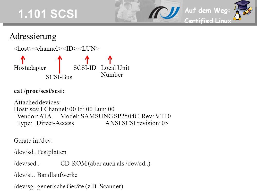 Auf dem Weg: Certified Linux 1.101 SCSI Adressierung Hostadapter SCSI-Bus SCSI-IDLocal Unit Number cat /proc/scsi/scsi : Attached devices: Host: scsi1 Channel: 00 Id: 00 Lun: 00 Vendor: ATA Model: SAMSUNG SP2504C Rev: VT10 Type: Direct-Access ANSI SCSI revision: 05 Geräte in /dev: /dev/sd..Festplatten /dev/scd..CD-ROM (aber auch als /dev/sd..) /dev/st..Bandlaufwerke /dev/sg..generische Geräte (z.B.