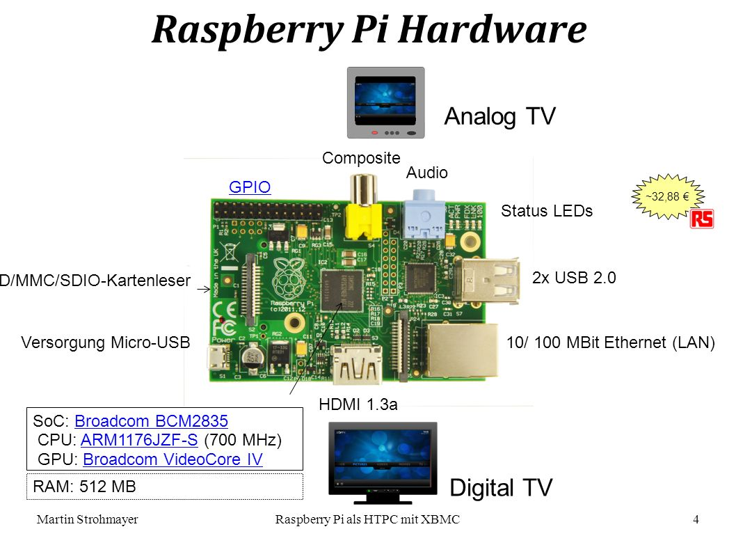 Martin StrohmayerRaspberry Pi als HTPC mit XBMC 4 Versorgung Micro-USB HDMI 1.3a 10/ 100 MBit Ethernet (LAN) 2x USB 2.0 Status LEDs Audio Composite GPIO SoC: Broadcom BCM2835Broadcom BCM2835 CPU: ARM1176JZF-S (700 MHz)ARM1176JZF-S GPU: Broadcom VideoCore IVBroadcom VideoCore IV RAM: 512 MB SD/MMC/SDIO-Kartenleser Raspberry Pi Hardware ~32,88 € Analog TV Digital TV