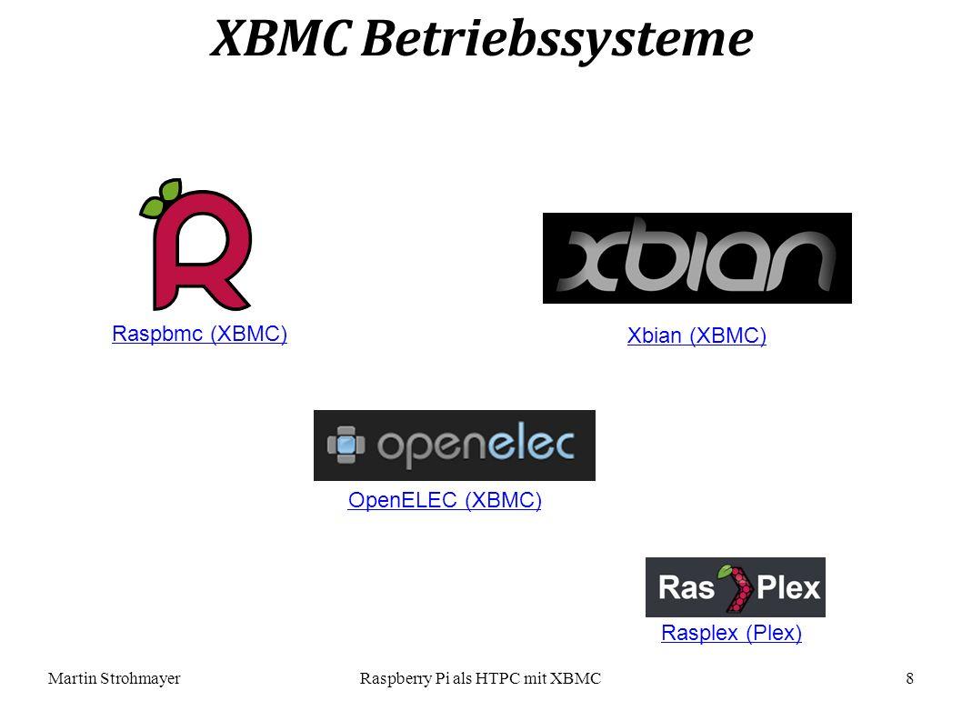Martin StrohmayerRaspberry Pi als HTPC mit XBMC 8 Raspbmc (XBMC) OpenELEC (XBMC) Xbian (XBMC) XBMC Betriebssysteme Rasplex (Plex)