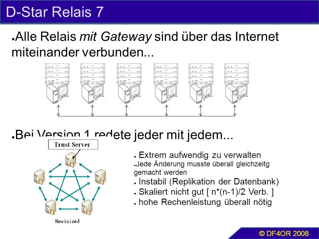 D-Star Relais 7 ● Alle Relais mit Gateway sind über das Internet miteinander verbunden... ● Bei Version 1 redete jeder mit jedem... © DF4OR 2008 ● Ext