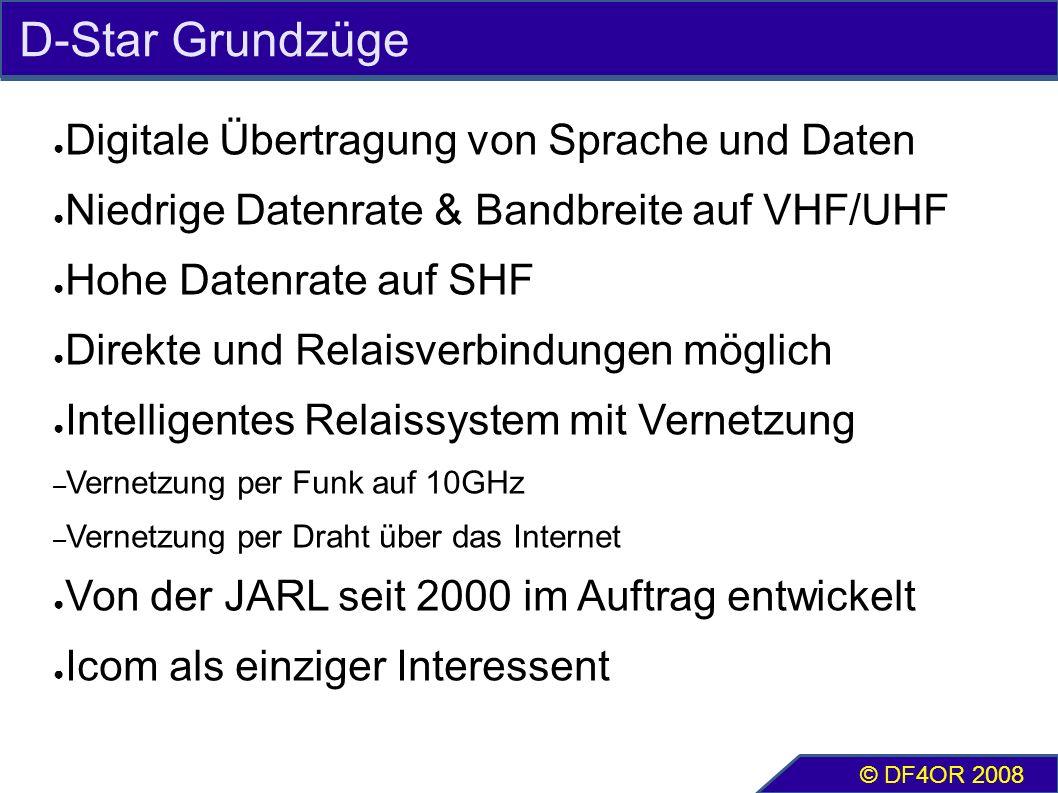 D-Star Grundzüge ● Digitale Übertragung von Sprache und Daten ● Niedrige Datenrate & Bandbreite auf VHF/UHF ● Hohe Datenrate auf SHF ● Direkte und Rel