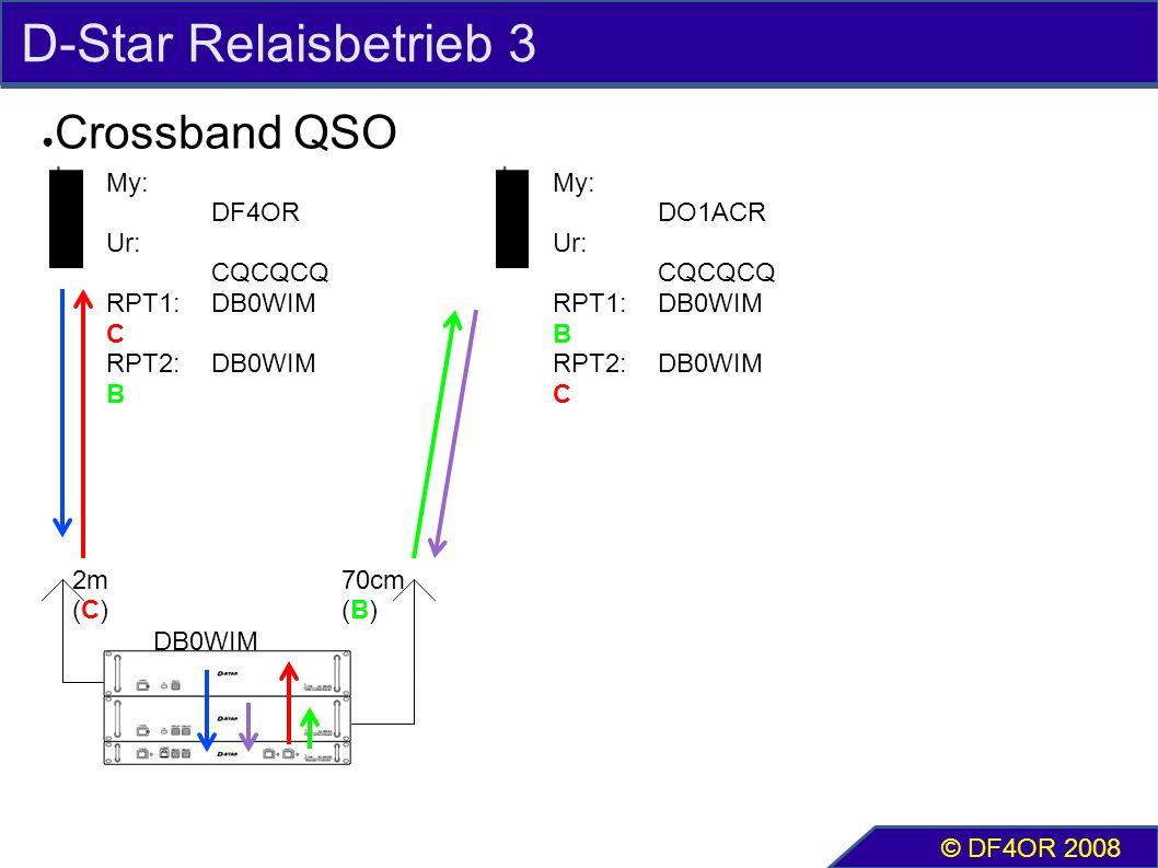 D-Star Relaisbetrieb 3 ● Crossband QSO © DF4OR 2008 2m (C) 70cm (B) My: DF4OR Ur: CQCQCQ RPT1:DB0WIM C RPT2:DB0WIM B My: DO1ACR Ur: CQCQCQ RPT1:DB0WIM B RPT2:DB0WIM C DB0WIM