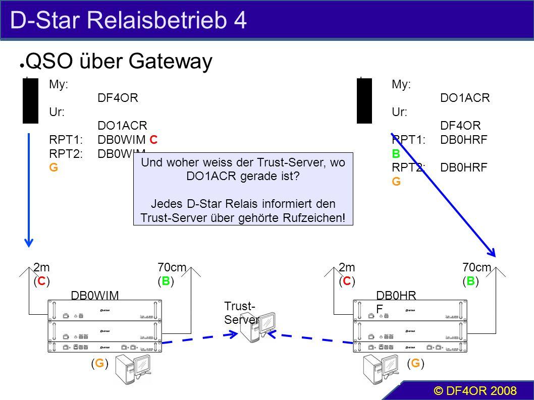 D-Star Relaisbetrieb 4 ● QSO über Gateway © DF4OR 2008 2m (C) 70cm (B) My: DF4OR Ur: DO1ACR RPT1:DB0WIM C RPT2:DB0WIM G 2m (C) 70cm (B) My: DO1ACR Ur: DF4OR RPT1:DB0HRF B RPT2:DB0HRF G Und woher weiss der Trust-Server, wo DO1ACR gerade ist.