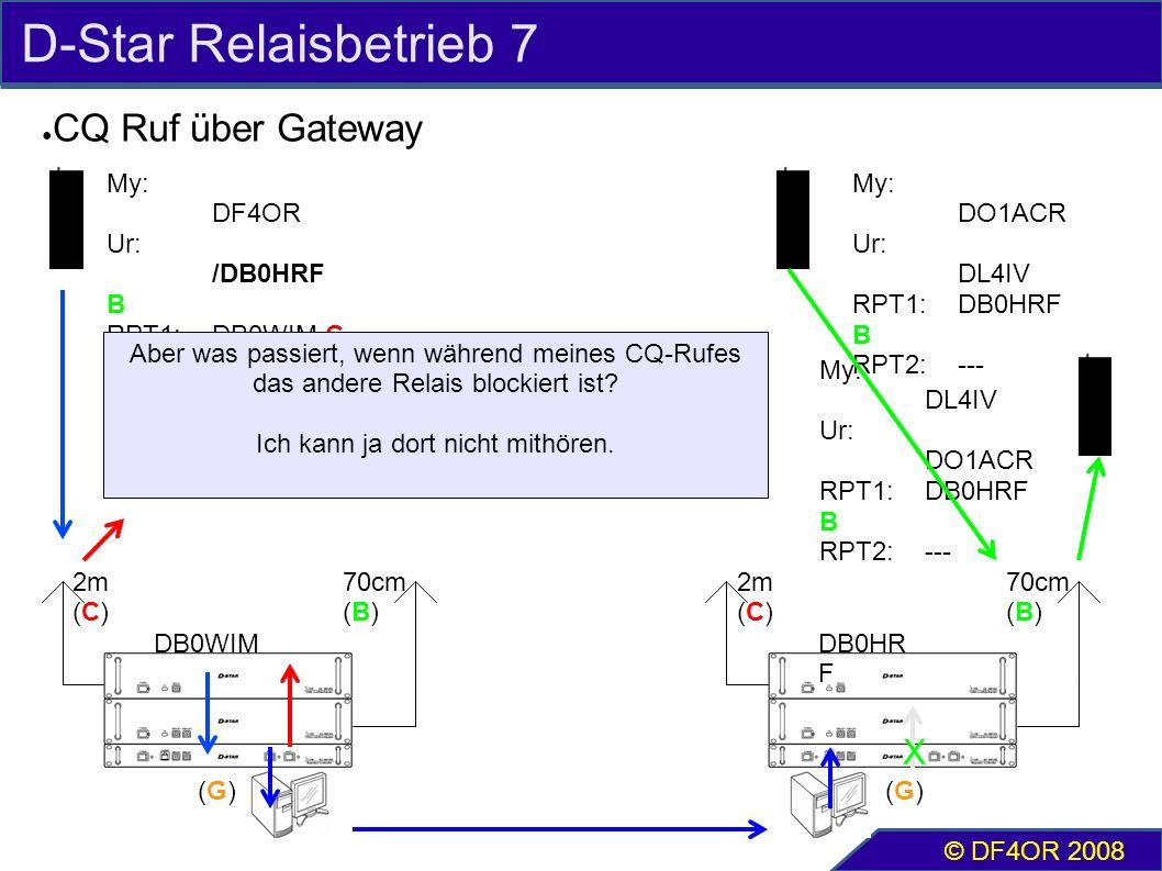 D-Star Relaisbetrieb 7 ● CQ Ruf über Gateway © DF4OR 2008 2m (C) 70cm (B) My: DF4OR Ur: /DB0HRF B RPT1:DB0WIM C RPT2:DB0WIM G 2m (C) 70cm (B) DB0HR F DB0WIM (G)(G)(G)(G) My: DO1ACR Ur: DL4IV RPT1:DB0HRF B RPT2:--- My: DL4IV Ur: DO1ACR RPT1:DB0HRF B RPT2:--- X Aber was passiert, wenn während meines CQ-Rufes das andere Relais blockiert ist.