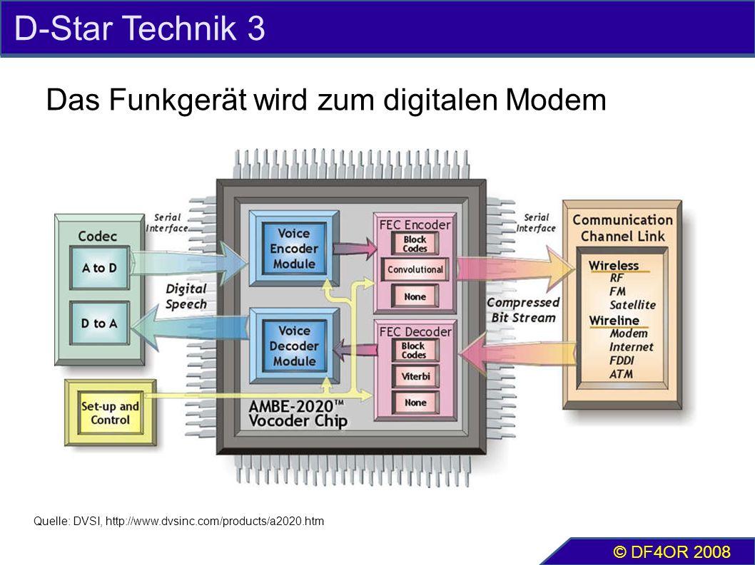 D-Star Technik 3 Das Funkgerät wird zum digitalen Modem © DF4OR 2008 Quelle: DVSI, http://www.dvsinc.com/products/a2020.htm