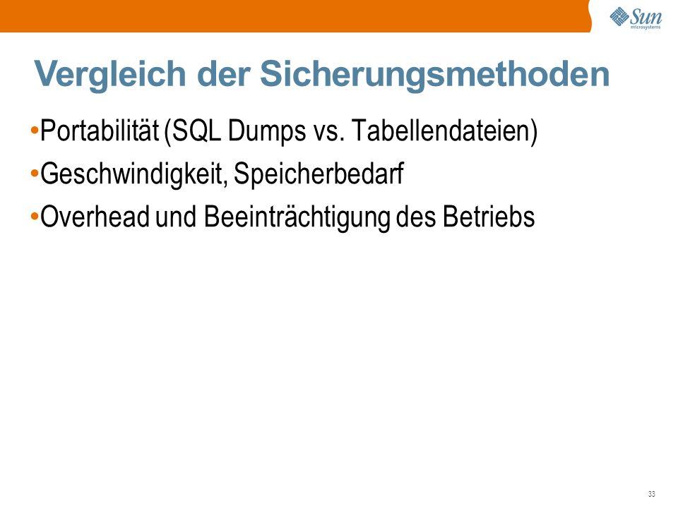 33 Vergleich der Sicherungsmethoden Portabilität (SQL Dumps vs.