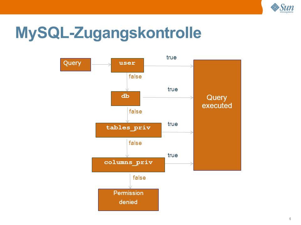 7 Sicherheitsfunktionen Nützliche Optionen in my.cfg: > bind-address – lauscht nur am einem TCP-Interface (z.B.