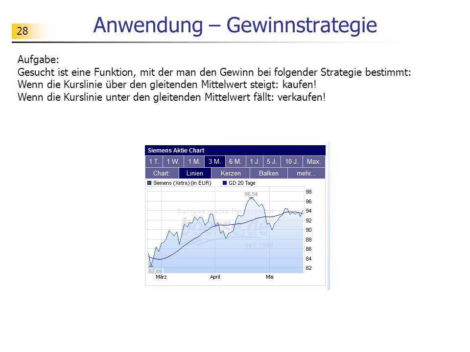 28 Anwendung – Gewinnstrategie Aufgabe: Gesucht ist eine Funktion, mit der man den Gewinn bei folgender Strategie bestimmt: Wenn die Kurslinie über den gleitenden Mittelwert steigt: kaufen.