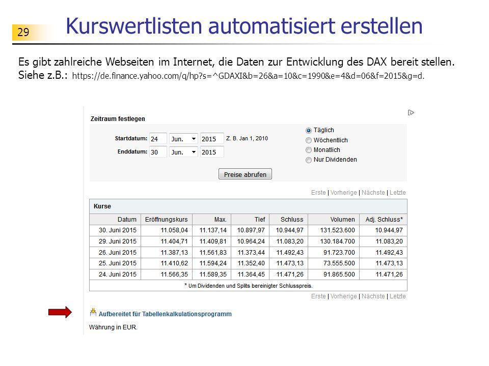 29 Kurswertlisten automatisiert erstellen Es gibt zahlreiche Webseiten im Internet, die Daten zur Entwicklung des DAX bereit stellen.