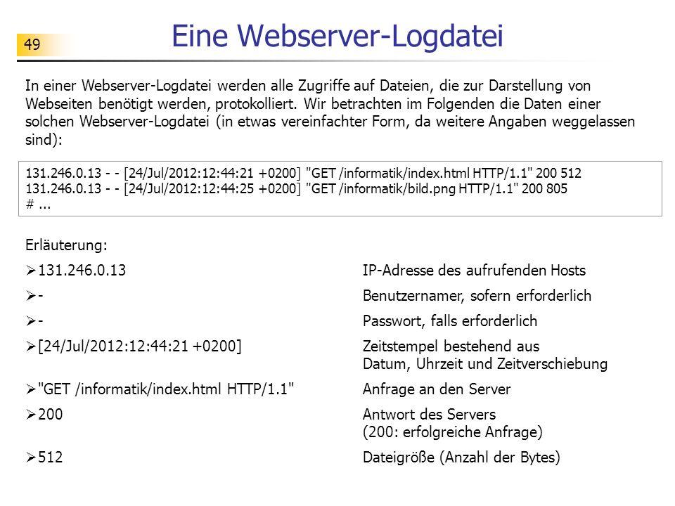 49 Eine Webserver-Logdatei In einer Webserver-Logdatei werden alle Zugriffe auf Dateien, die zur Darstellung von Webseiten benötigt werden, protokolliert.