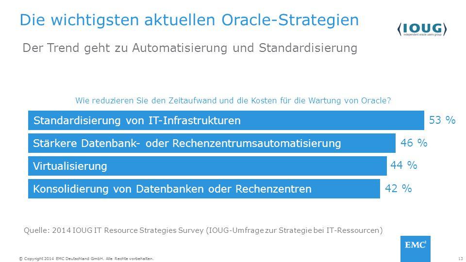 13© Copyright 2014 EMC Deutschland GmbH. Alle Rechte vorbehalten.