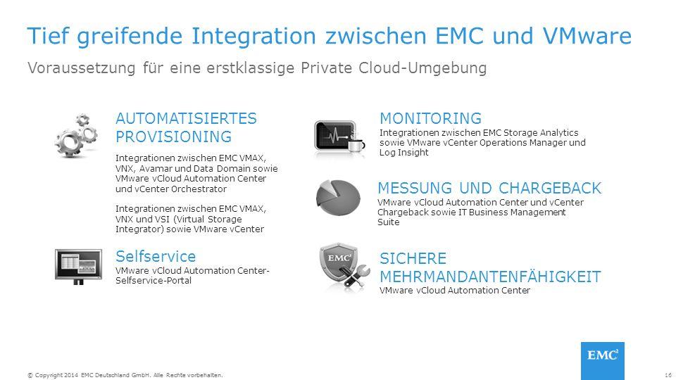 16© Copyright 2014 EMC Deutschland GmbH. Alle Rechte vorbehalten.