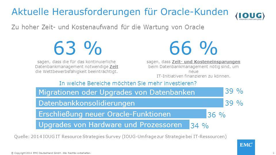 2© Copyright 2014 EMC Deutschland GmbH. Alle Rechte vorbehalten.