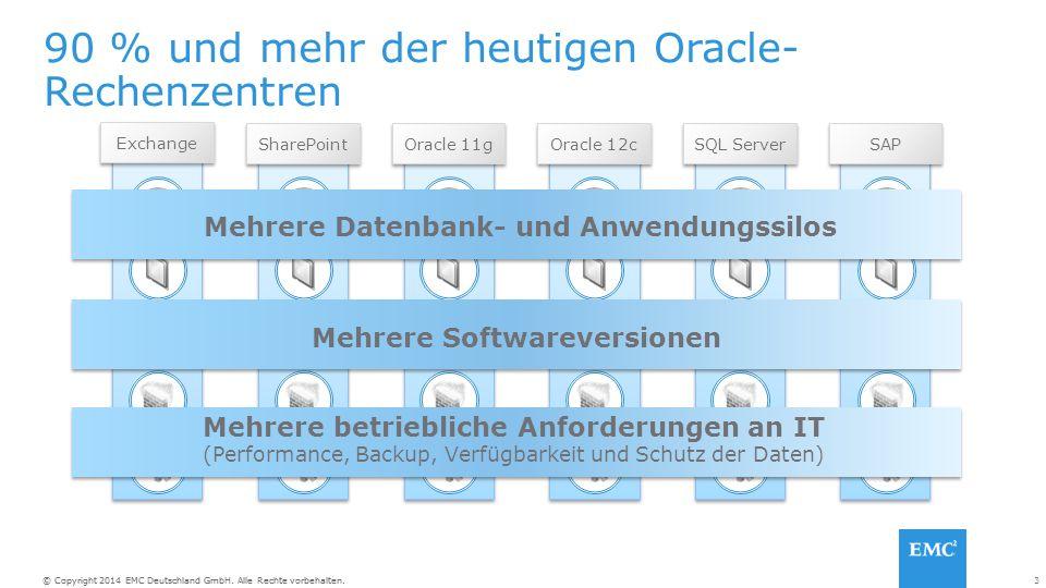 3© Copyright 2014 EMC Deutschland GmbH. Alle Rechte vorbehalten.