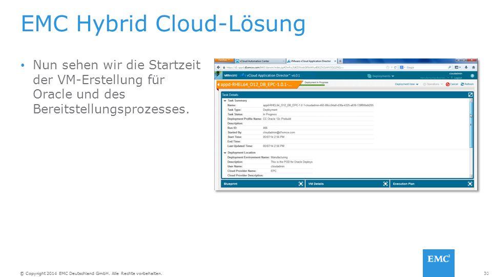 30© Copyright 2014 EMC Deutschland GmbH. Alle Rechte vorbehalten.