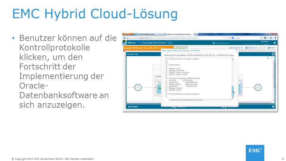 32© Copyright 2014 EMC Deutschland GmbH. Alle Rechte vorbehalten.