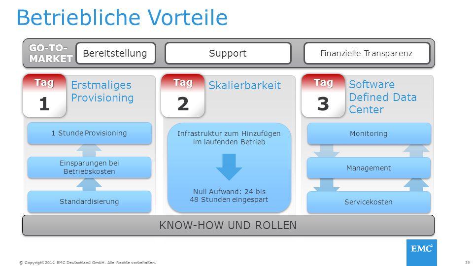 39© Copyright 2014 EMC Deutschland GmbH. Alle Rechte vorbehalten.