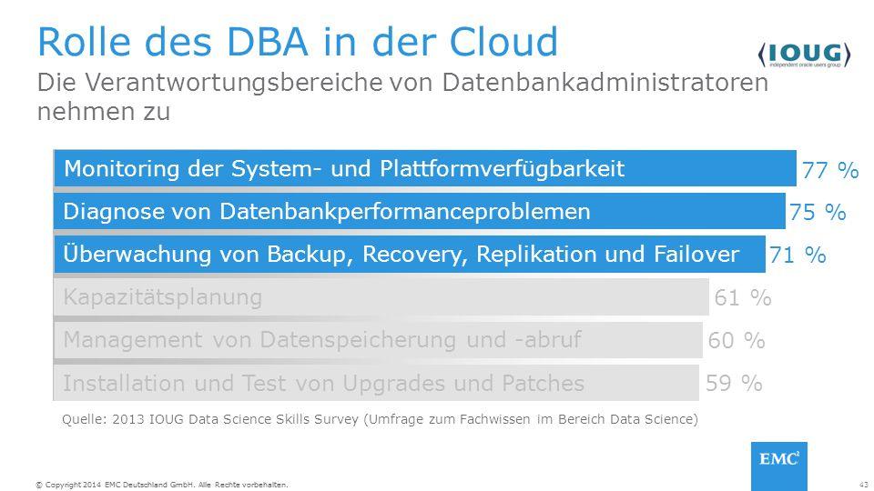 43© Copyright 2014 EMC Deutschland GmbH. Alle Rechte vorbehalten.
