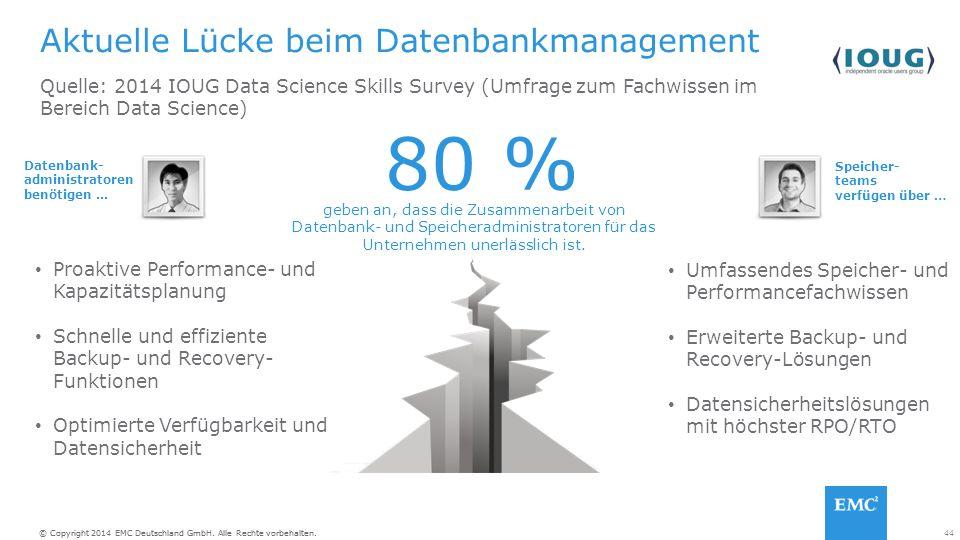 44© Copyright 2014 EMC Deutschland GmbH. Alle Rechte vorbehalten.