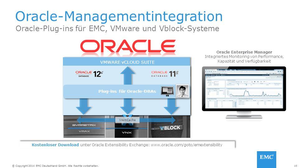 46© Copyright 2014 EMC Deutschland GmbH. Alle Rechte vorbehalten.