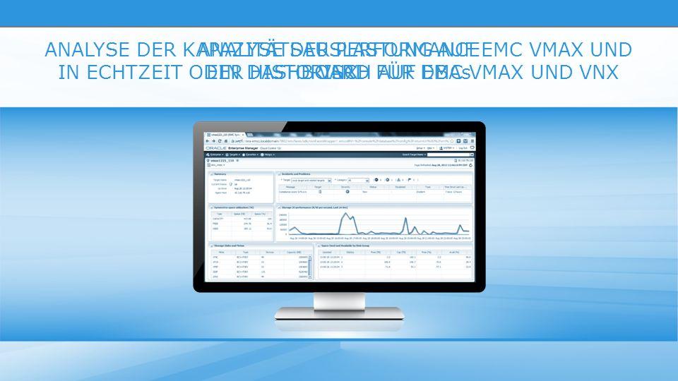 49© Copyright 2014 EMC Deutschland GmbH. Alle Rechte vorbehalten.