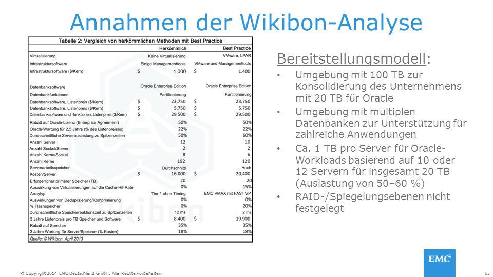 63© Copyright 2014 EMC Deutschland GmbH. Alle Rechte vorbehalten.