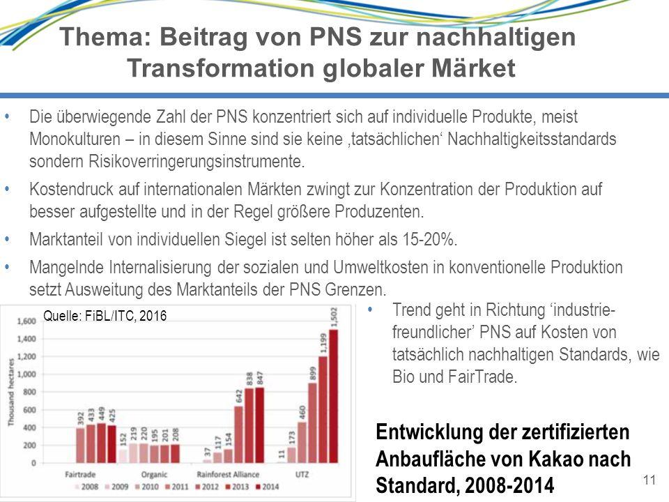 11 Thema: Beitrag von PNS zur nachhaltigen Transformation globaler Märket 11 Entwicklung der zertifizierten Anbaufläche von Kakao nach Standard, 2008-2014 Die überwiegende Zahl der PNS konzentriert sich auf individuelle Produkte, meist Monokulturen – in diesem Sinne sind sie keine 'tatsächlichen' Nachhaltigkeitsstandards sondern Risikoverringerungsinstrumente.