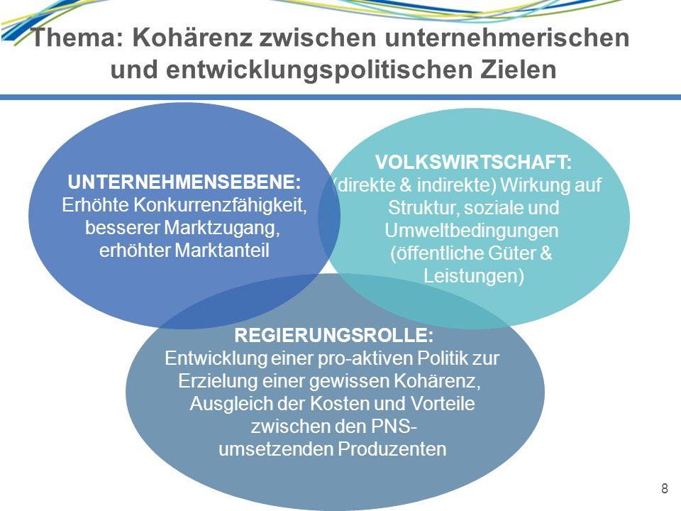 8 Thema: Kohärenz zwischen unternehmerischen und entwicklungspolitischen Zielen 8 REGIERUNGSROLLE: Entwicklung einer pro-aktiven Politik zur Erzielung einer gewissen Kohärenz, Ausgleich der Kosten und Vorteile zwischen den PNS- umsetzenden Produzenten VOLKSWIRTSCHAFT: (direkte & indirekte) Wirkung auf Struktur, soziale und Umweltbedingungen (öffentliche Güter & Leistungen) UNTERNEHMENSEBENE: Erhöhte Konkurrenzfähigkeit, besserer Marktzugang, erhöhter Marktanteil