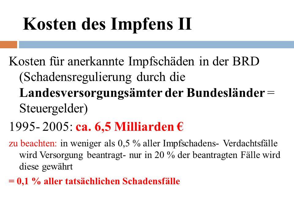 Kosten des Impfens II Kosten für anerkannte Impfschäden in der BRD (Schadensregulierung durch die Landesversorgungsämter der Bundesländer = Steuergelder) 1995- 2005: ca.