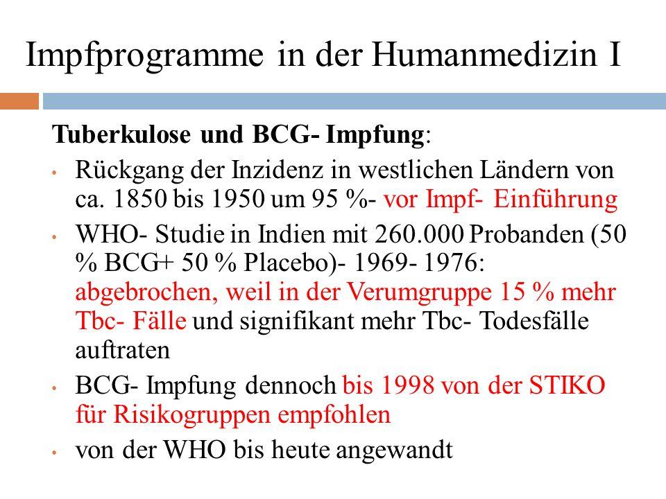 Impfprogramme in der Humanmedizin I Tuberkulose und BCG- Impfung: Rückgang der Inzidenz in westlichen Ländern von ca.