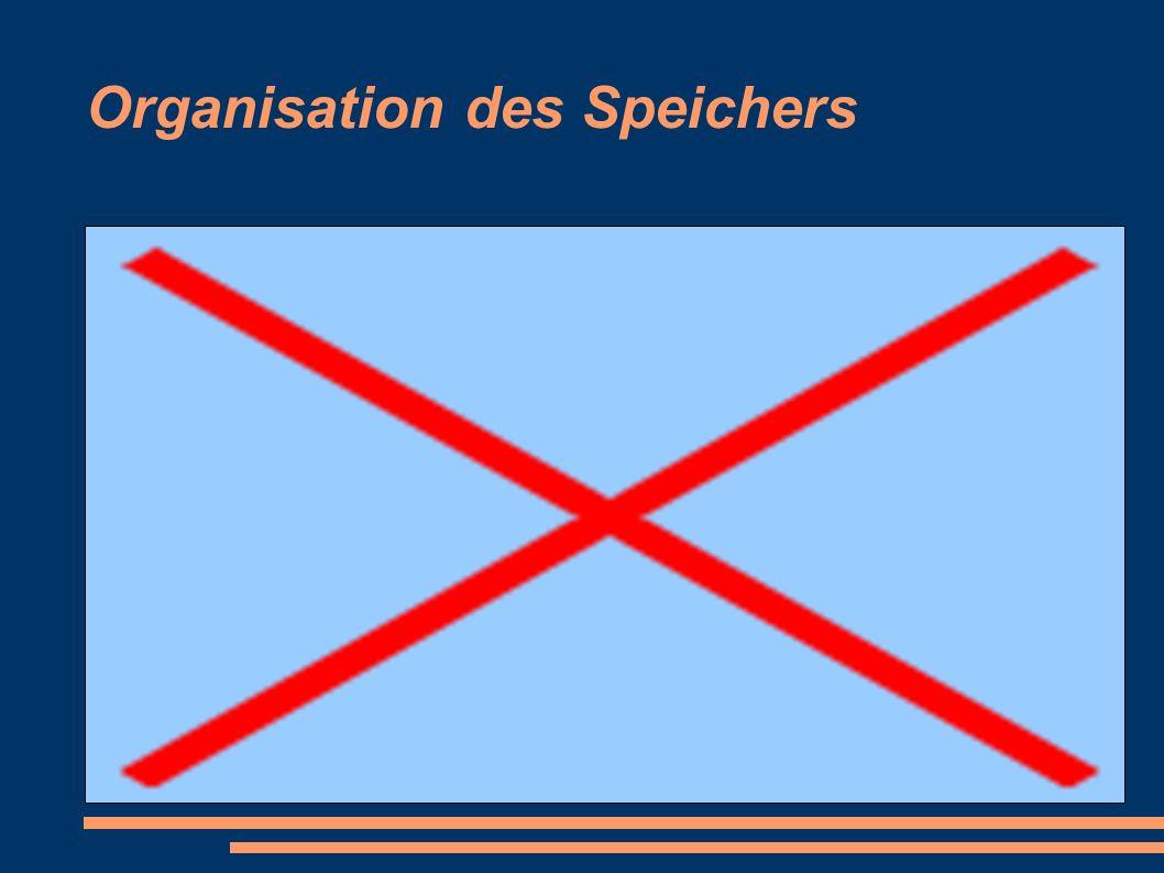 Organisation des Speichers