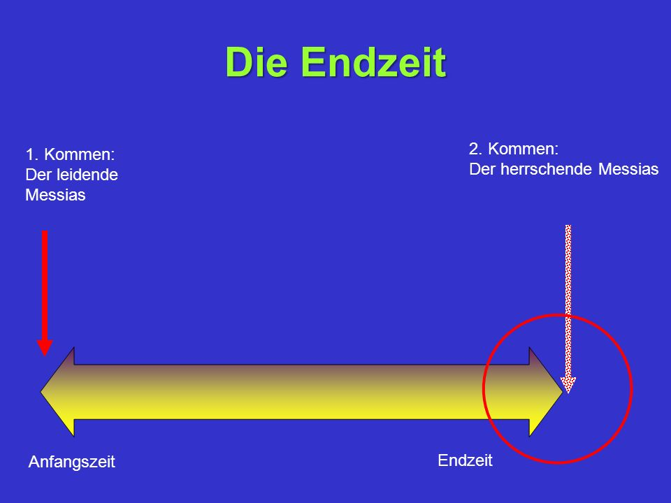 1. Kommen: Der leidende Messias 2. Kommen: Der herrschende Messias Die Endzeit Anfangszeit Endzeit