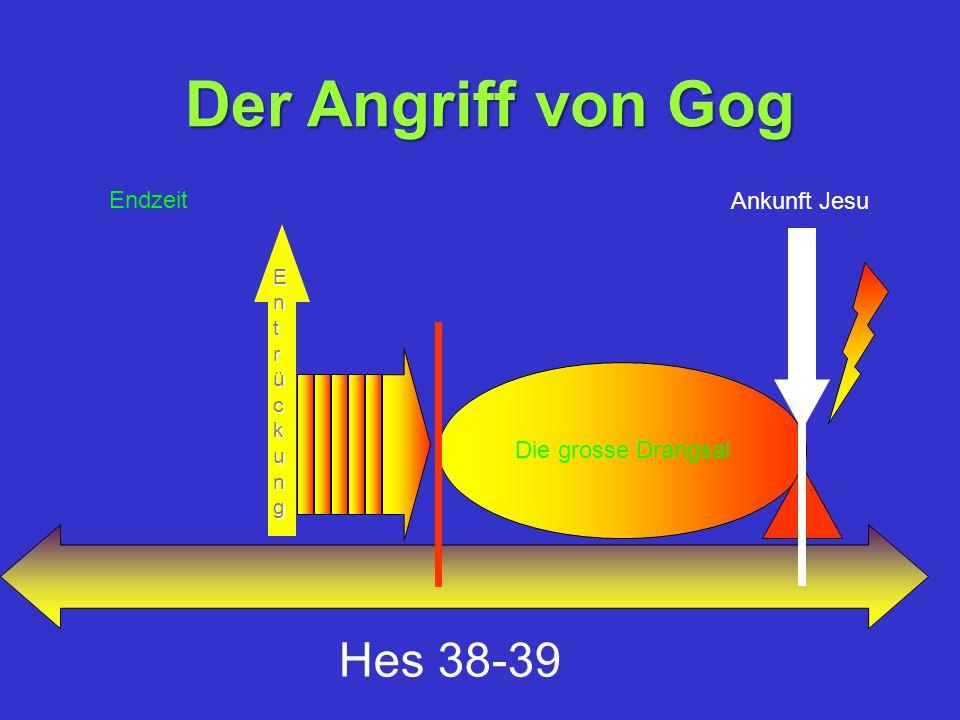 Der Angriff von Gog Die grosse Drangsal EntrückungEntrückungEntrückungEntrückung Ankunft Jesu Endzeit Hes 38-39