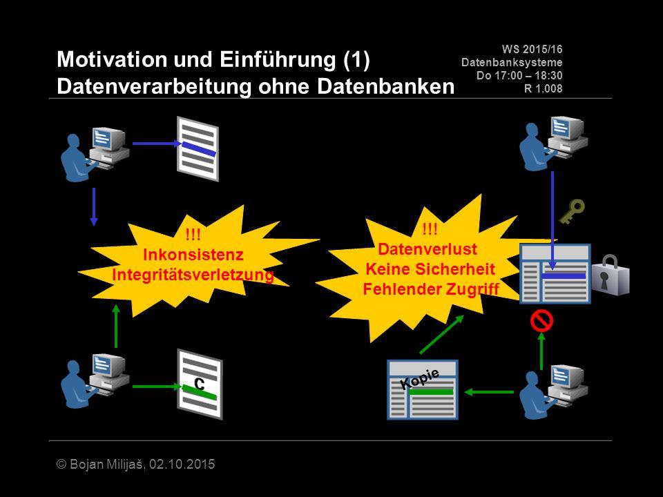 WS 2015/16 Datenbanksysteme Do 17:00 – 18:30 R 1.008 © Bojan Milijaš, 02.10.2015 Motivation und Einführung (1) Datenverarbeitung ohne Datenbanken !!.