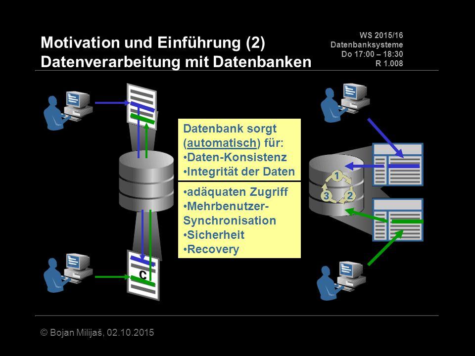 WS 2015/16 Datenbanksysteme Do 17:00 – 18:30 R 1.008 © Bojan Milijaš, 02.10.2015 Motivation und Einführung (2) Datenverarbeitung mit Datenbanken adäquaten Zugriff Mehrbenutzer- Synchronisation Sicherheit Recovery Datenbank sorgt (automatisch) für: Daten-Konsistenz Integrität der Daten
