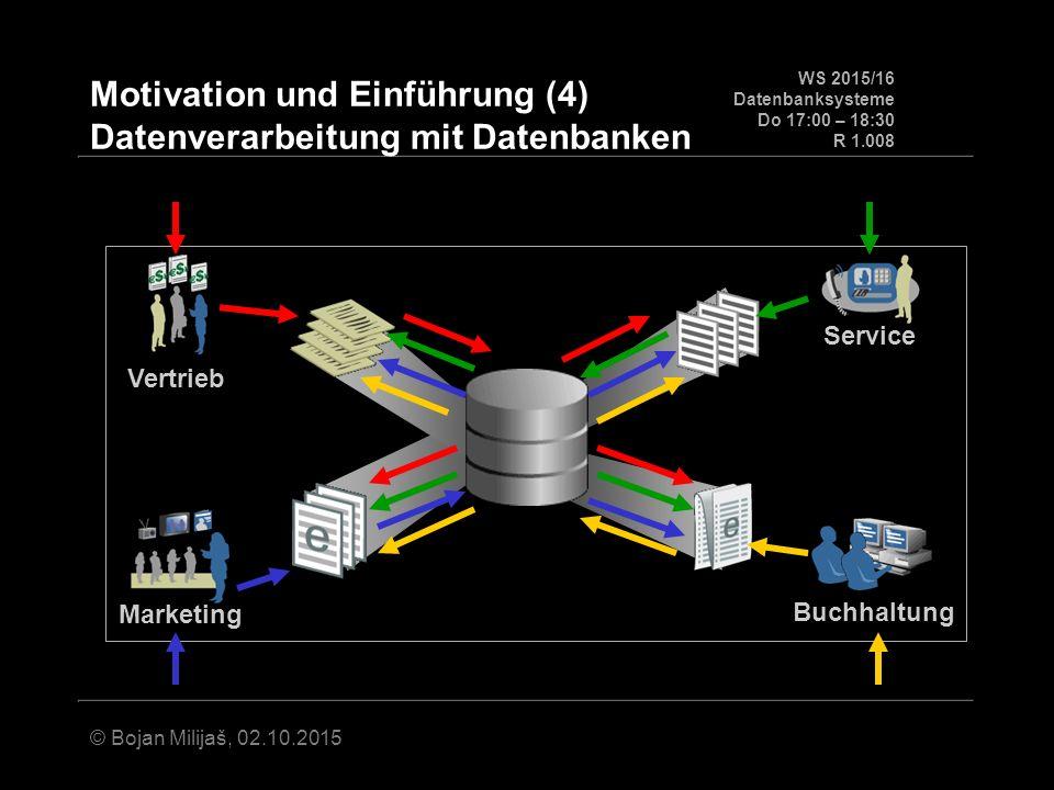 WS 2015/16 Datenbanksysteme Do 17:00 – 18:30 R 1.008 © Bojan Milijaš, 02.10.2015 Motivation und Einführung (4) Datenverarbeitung mit Datenbanken Buchhaltung Service Vertrieb Marketing