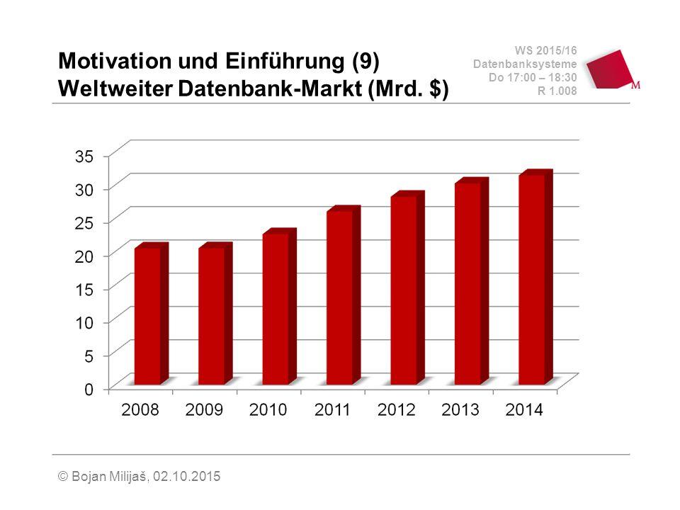WS 2015/16 Datenbanksysteme Do 17:00 – 18:30 R 1.008 © Bojan Milijaš, 02.10.2015 Motivation und Einführung (9) Weltweiter Datenbank-Markt (Mrd.