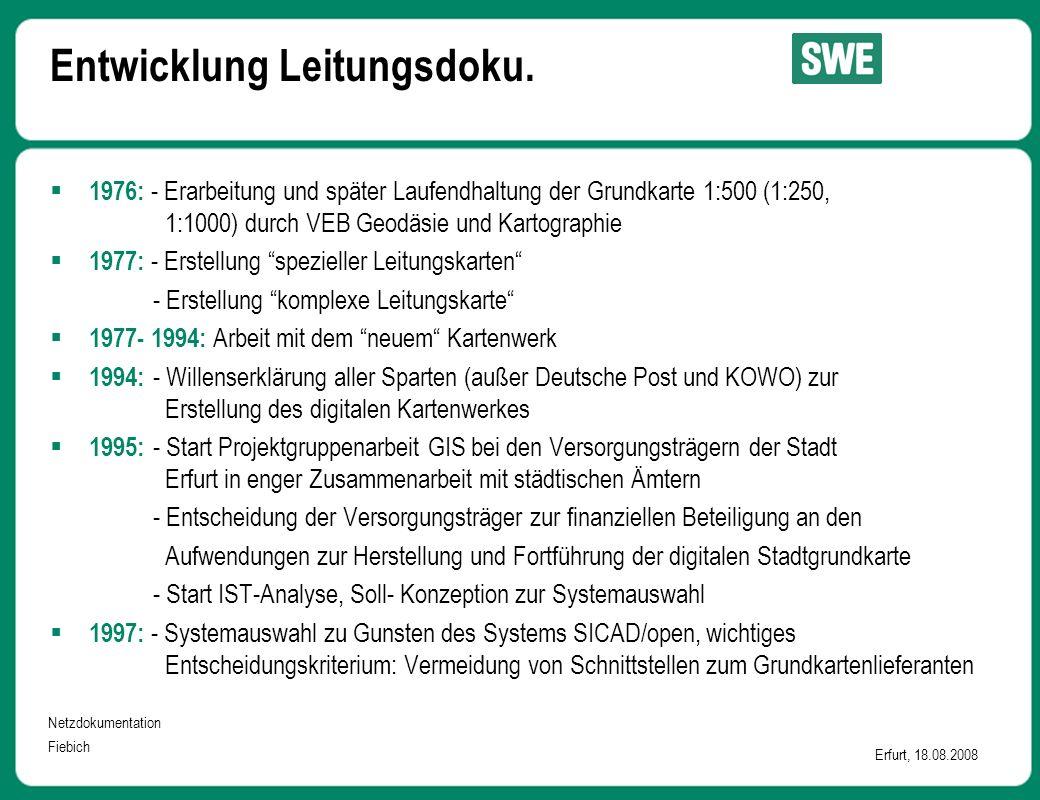 Netzdokumentation Fiebich Erfurt, 18.08.2008 Entwicklung Leitungsdoku.  1976: - Erarbeitung und später Laufendhaltung der Grundkarte 1:500 (1:250, 1: