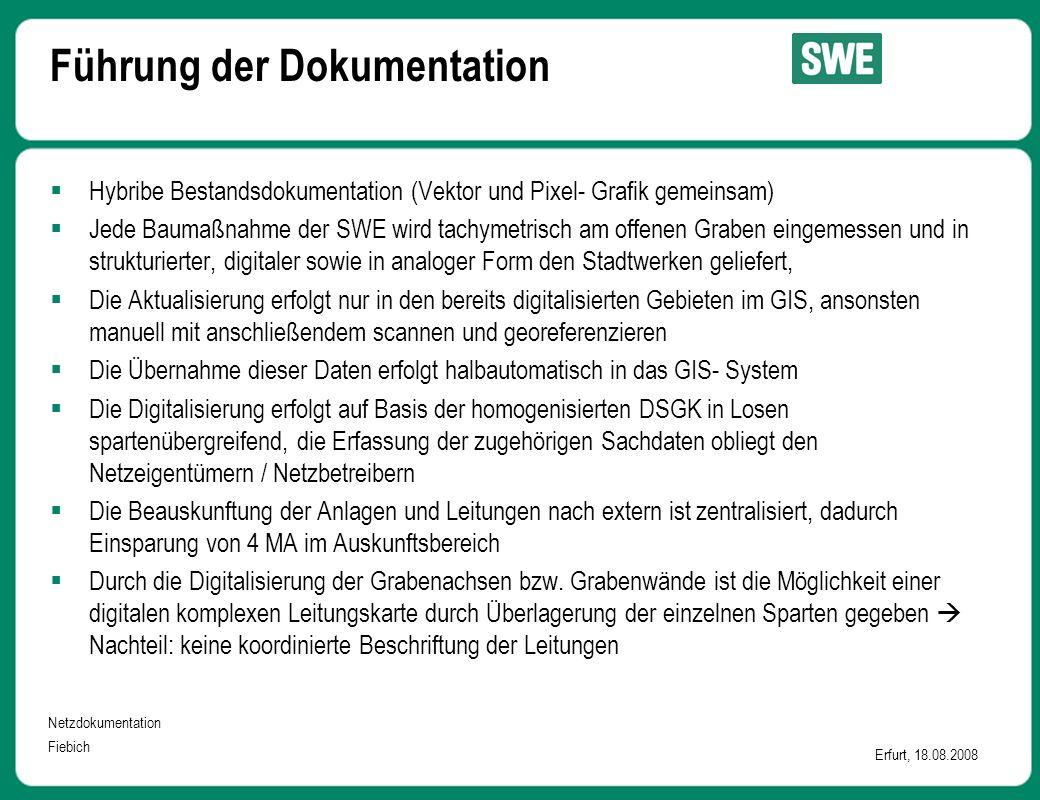 Netzdokumentation Fiebich Erfurt, 18.08.2008  Hybribe Bestandsdokumentation (Vektor und Pixel- Grafik gemeinsam)  Jede Baumaßnahme der SWE wird tach