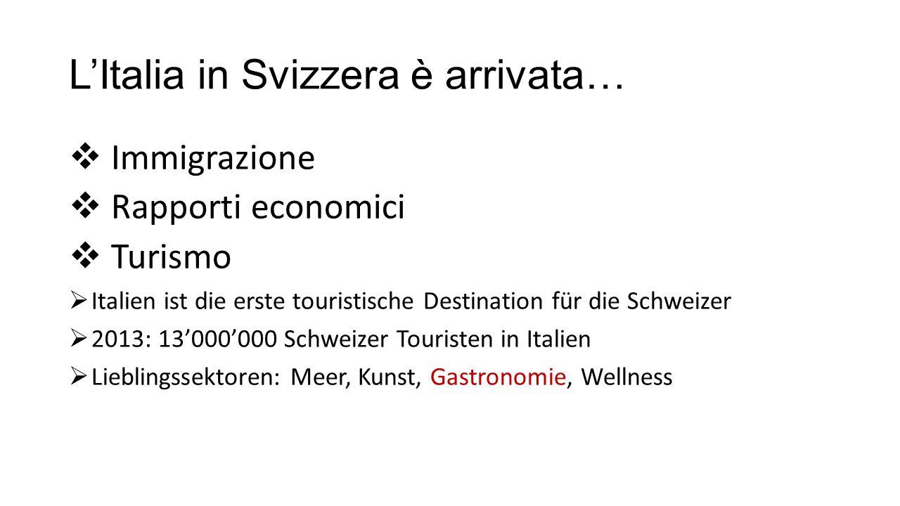 L'Italia in Svizzera è arrivata…  Immigrazione  Rapporti economici  Turismo  Italien ist die erste touristische Destination für die Schweizer  2013: 13'000'000 Schweizer Touristen in Italien  Lieblingssektoren: Meer, Kunst, Gastronomie, Wellness