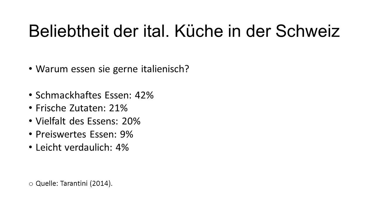 Beliebtheit der ital. Küche in der Schweiz Warum essen sie gerne italienisch.
