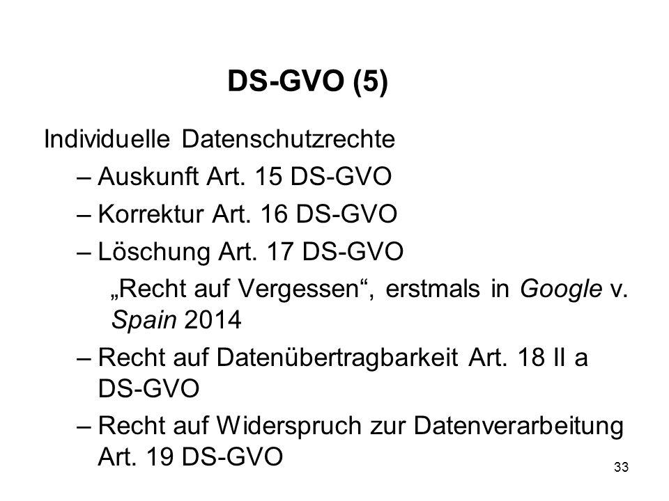 DS-GVO (5) Individuelle Datenschutzrechte –Auskunft Art.