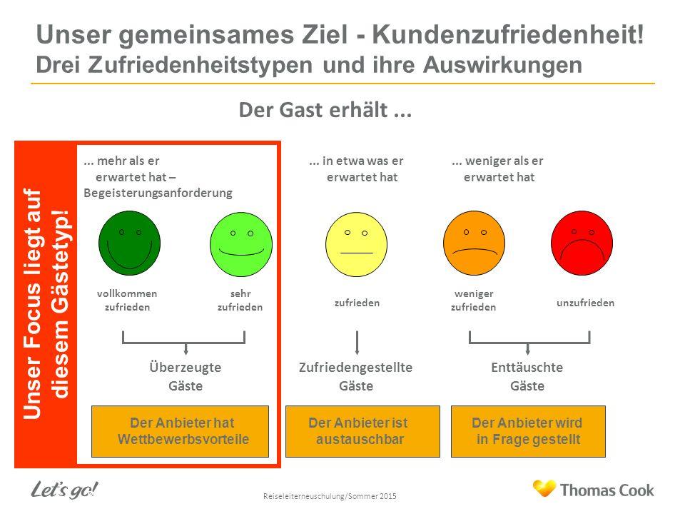 Unser gemeinsames Ziel - Kundenzufriedenheit. Drei Zufriedenheitstypen und ihre Auswirkungen...