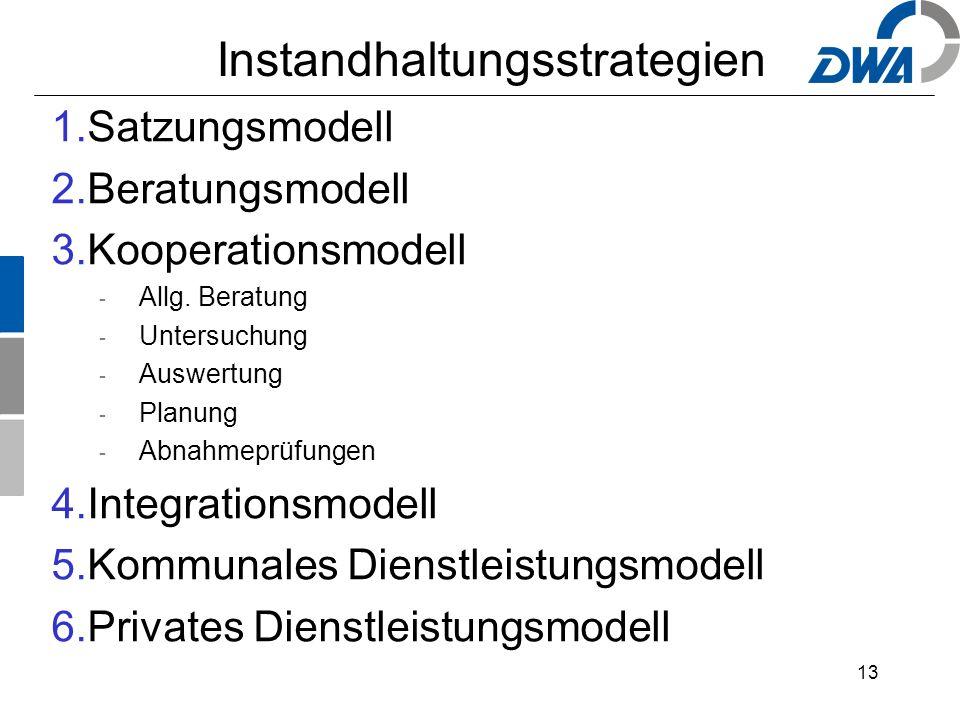 13 Instandhaltungsstrategien 1.Satzungsmodell 2.Beratungsmodell 3.Kooperationsmodell - Allg.