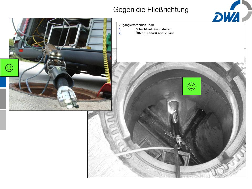 22 Gegen die Fließrichtung Zugang erforderlich über: 1)Schacht auf Grundstück o.