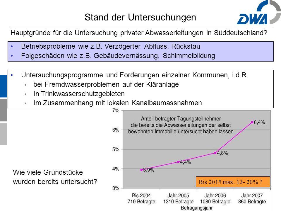19 Erfassung der Lage von GEA Abbiegefähige Kanalfernsehinspektionssysteme RICO GmbH IBAK Helmut Hunger GmbH & Co.