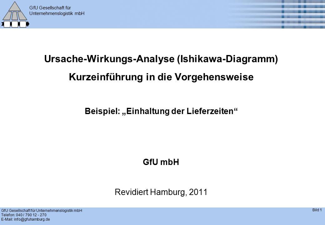 GfU Gesellschaft für Unternehmenslogistik mbH GfU Gesellschaft für Unternehmenslogistik mbH Telefon: 040 / 790 12 - 270 E-Mail: info@gfuhamburg.de Bil