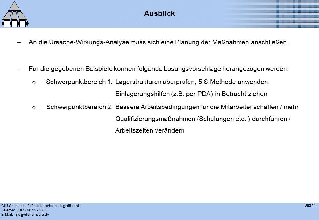 GfU Gesellschaft für Unternehmenslogistik mbH Telefon: 040 / 790 12 - 270 E-Mail: info@gfuhamburg.de Bild 14 Ausblick  An die Ursache-Wirkungs-Analyse muss sich eine Planung der Maßnahmen anschließen.
